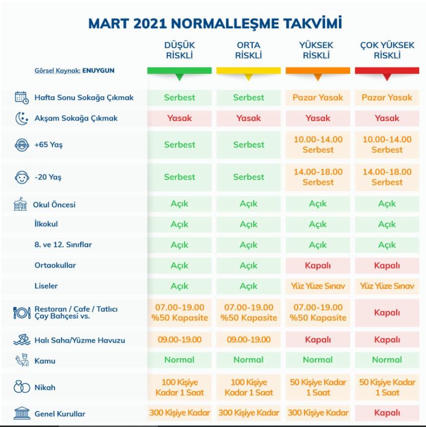 Türkiye geneli normalleşme, aydın ili normalleşme, korona virüs normalleşme,